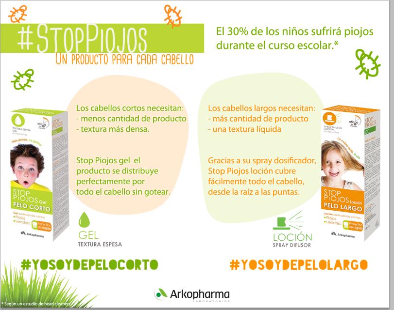 Stoppiojos imagen for Piojos piscina