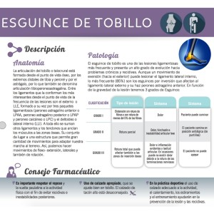 El CGCOF lanza un protocolo de actuación para el esguince de tobillo