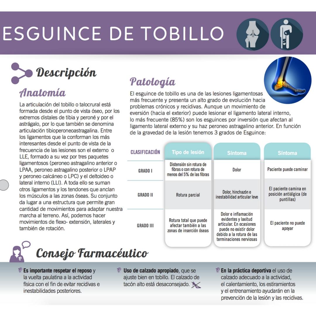 CGCOF lanza un protocolo de actuación para el esguince de tobillo