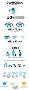 El consumo de tabaco, la obesidad y el sedentarismo aumentan el riesgo de desarrollar glaucoma