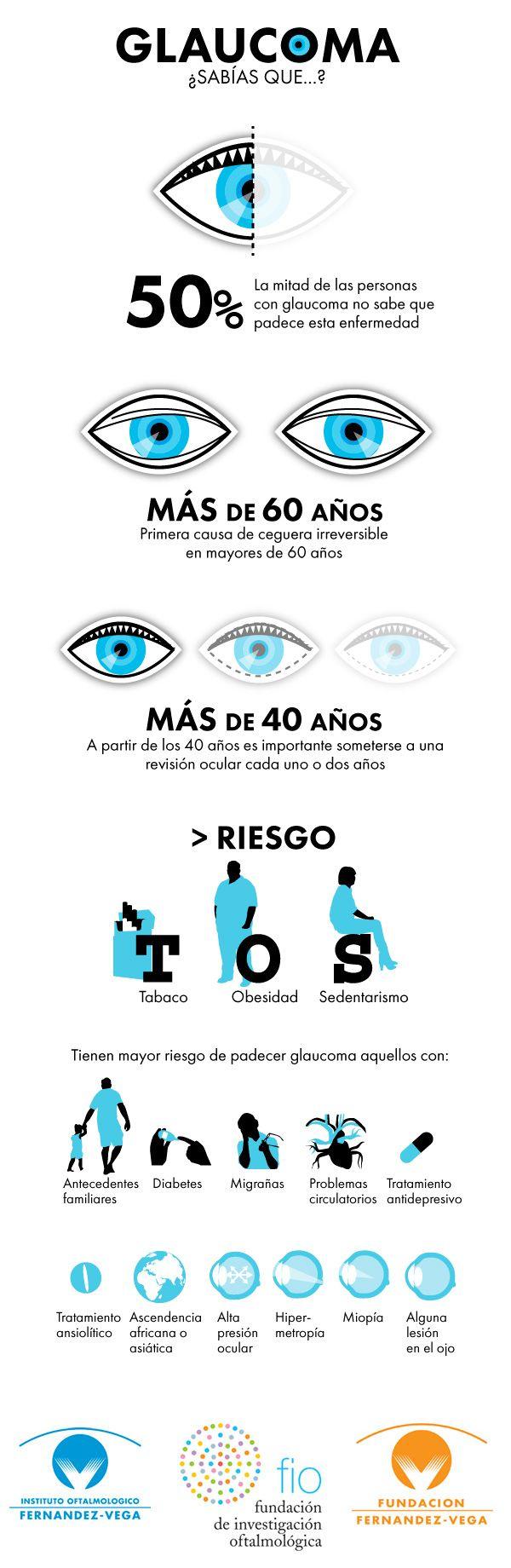 DMGlaucoma_infografia