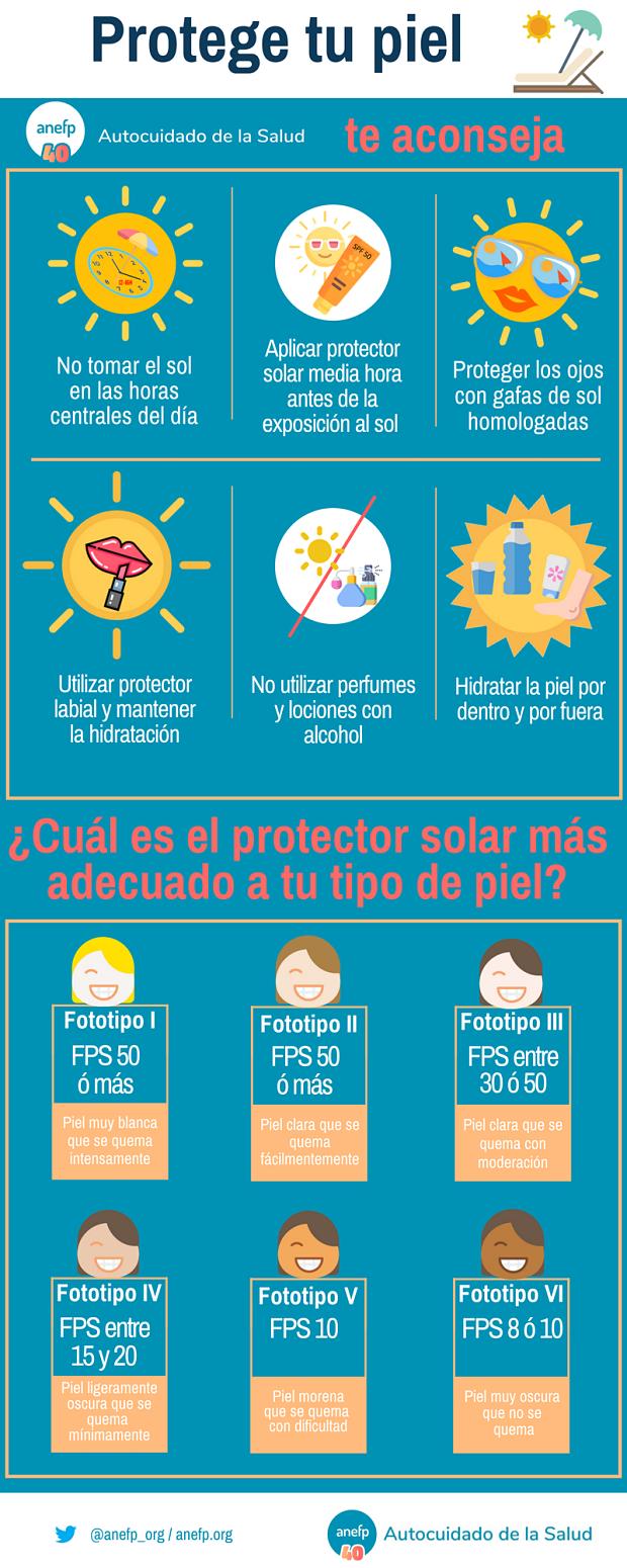 anefp-protección solar