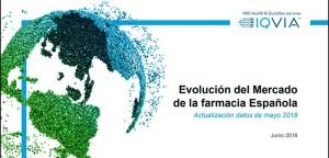 iqvia-evolucion-mercado-farmaceutico