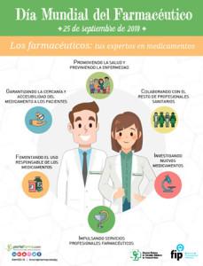 Día Mundial del Farmacéutico: expertos en medicamentos