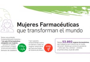 53.892 mujeres farmacéuticas comprometidas con la salud y el bienestar de todos
