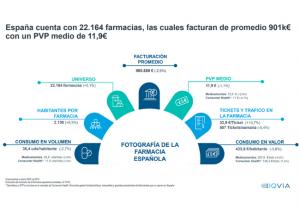 grafico iqvia (1)
